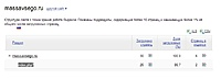 Нажмите на изображение для увеличения Название: Яндекс.Вебмастер - massavsego.ru - Структура сайта - Google Chrome.jpg Просмотров: 0 Размер:90.4 Кб ID:3381