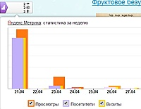 Нажмите на изображение для увеличения Название: Яндекс метрика.jpg Просмотров: 0 Размер:37.5 Кб ID:5174